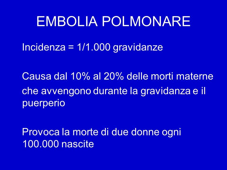 EMBOLIA POLMONARE Incidenza = 1/1.000 gravidanze
