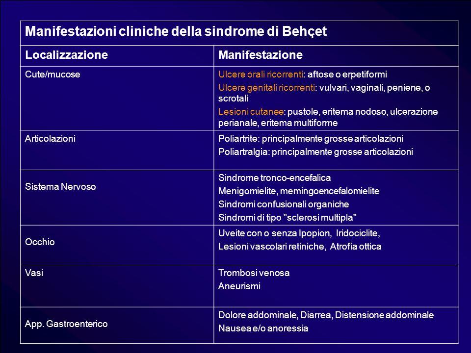Manifestazioni cliniche della sindrome di Behçet