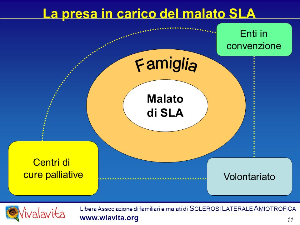 Centri di cure palliative