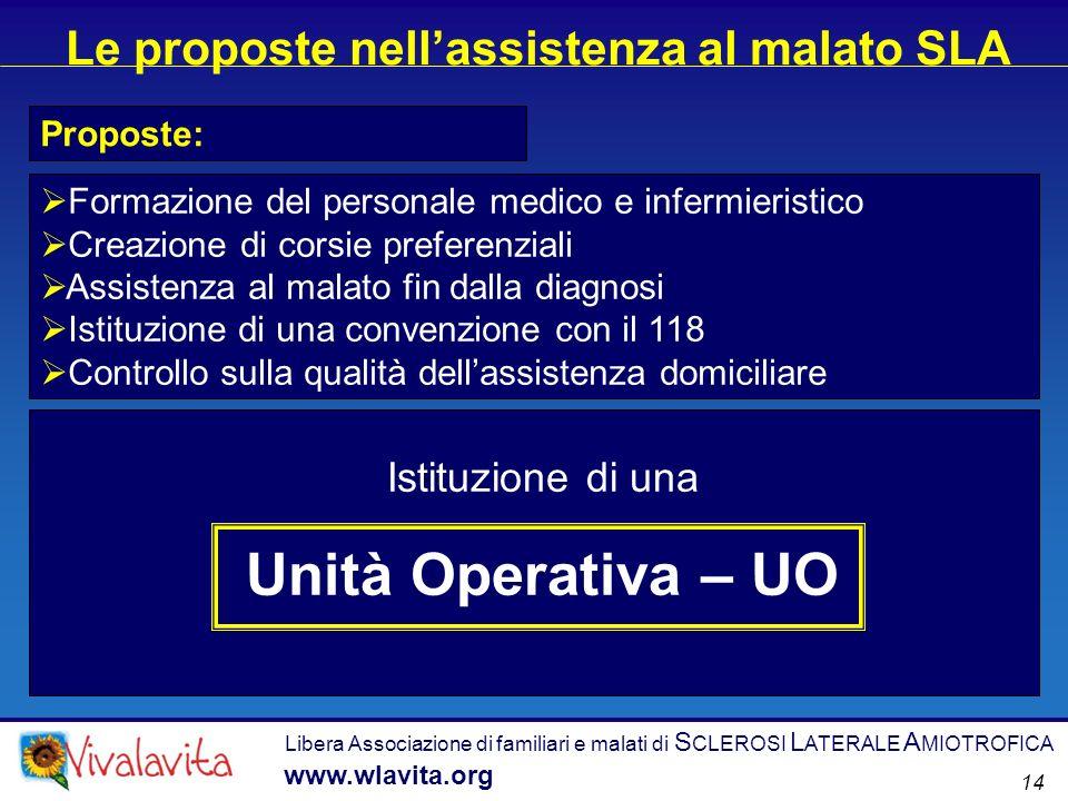 Unità Operativa – UO Le proposte nell'assistenza al malato SLA