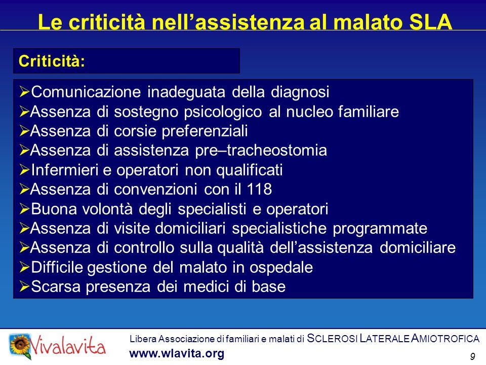 Le criticità nell'assistenza al malato SLA