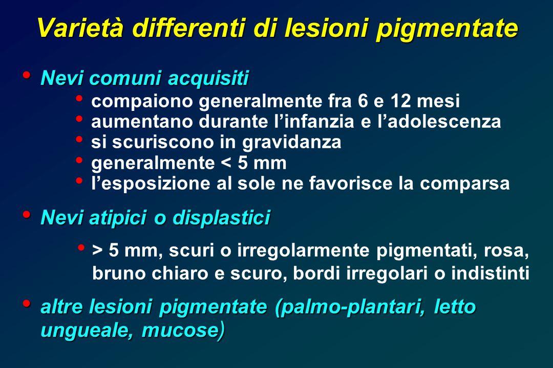 Varietà differenti di lesioni pigmentate