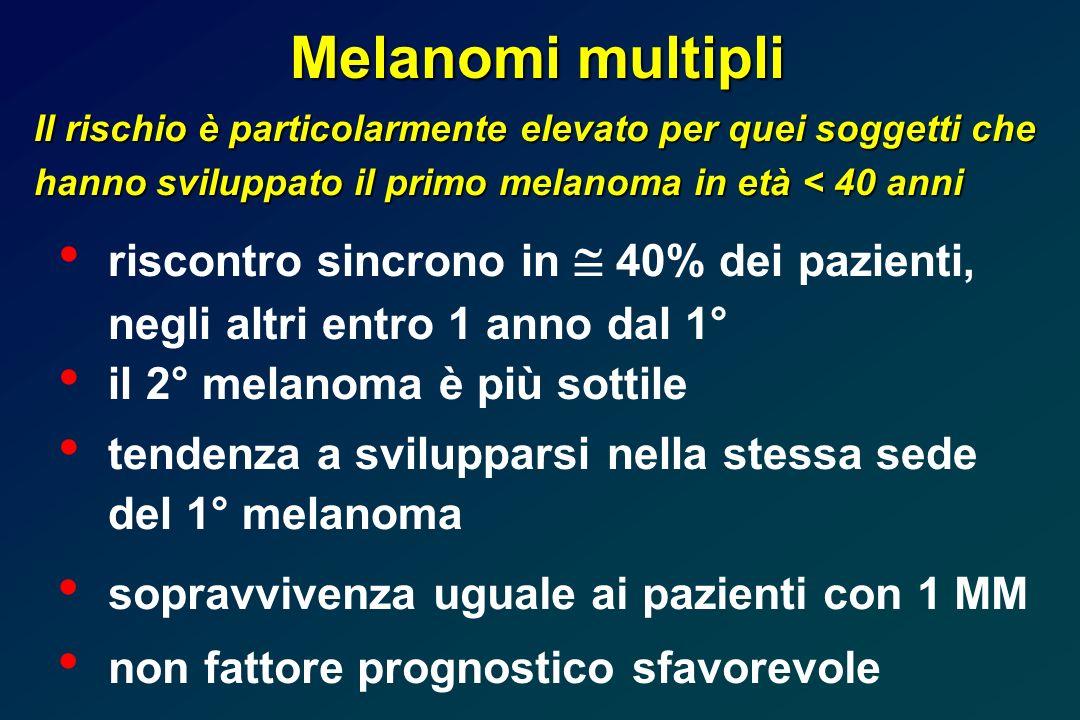 Melanomi multipli Il rischio è particolarmente elevato per quei soggetti che hanno sviluppato il primo melanoma in età < 40 anni.