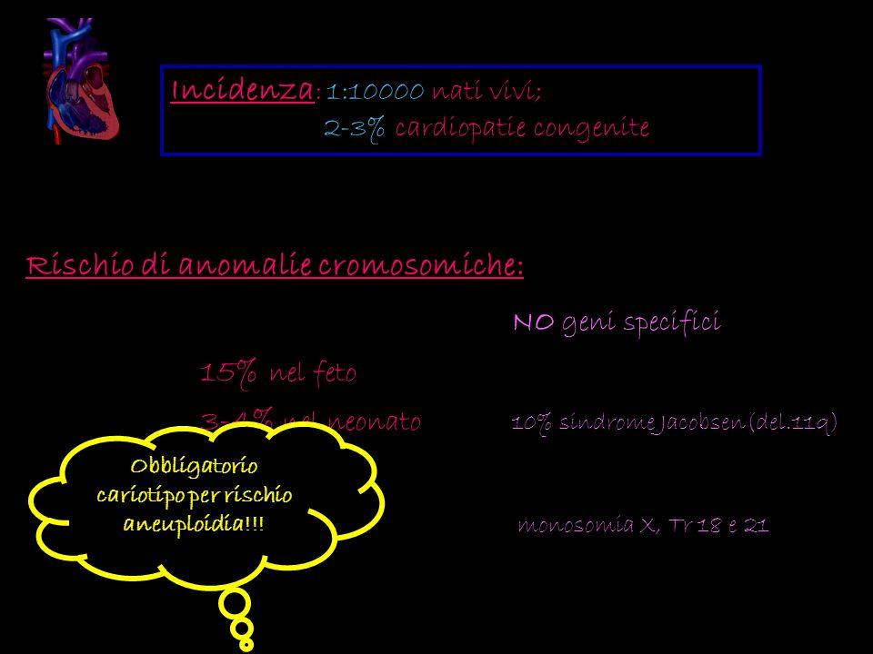 Obbligatorio cariotipo per rischio aneuploidia!!!
