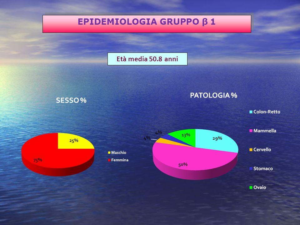 EPIDEMIOLOGIA GRUPPO β 1