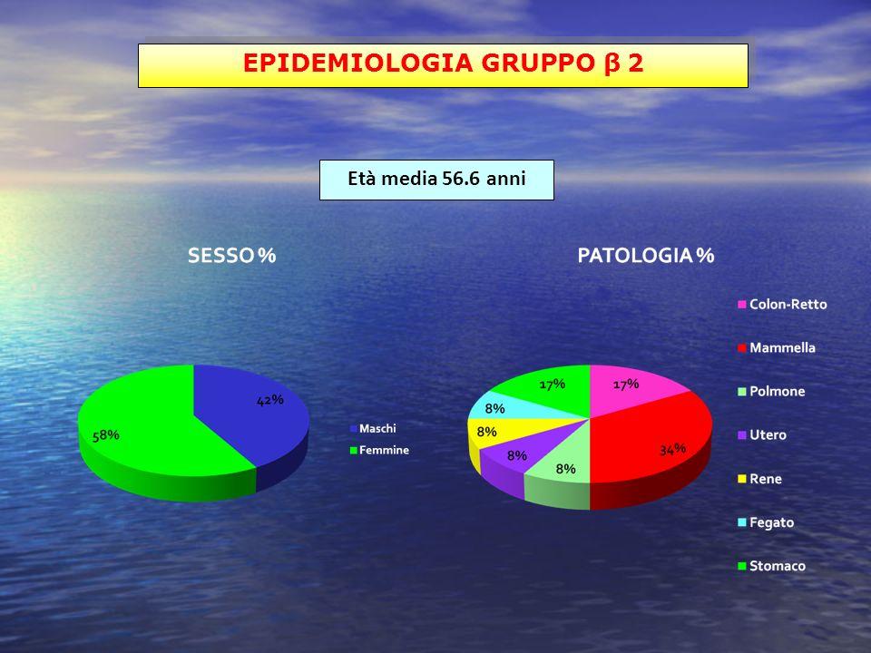 EPIDEMIOLOGIA GRUPPO β 2