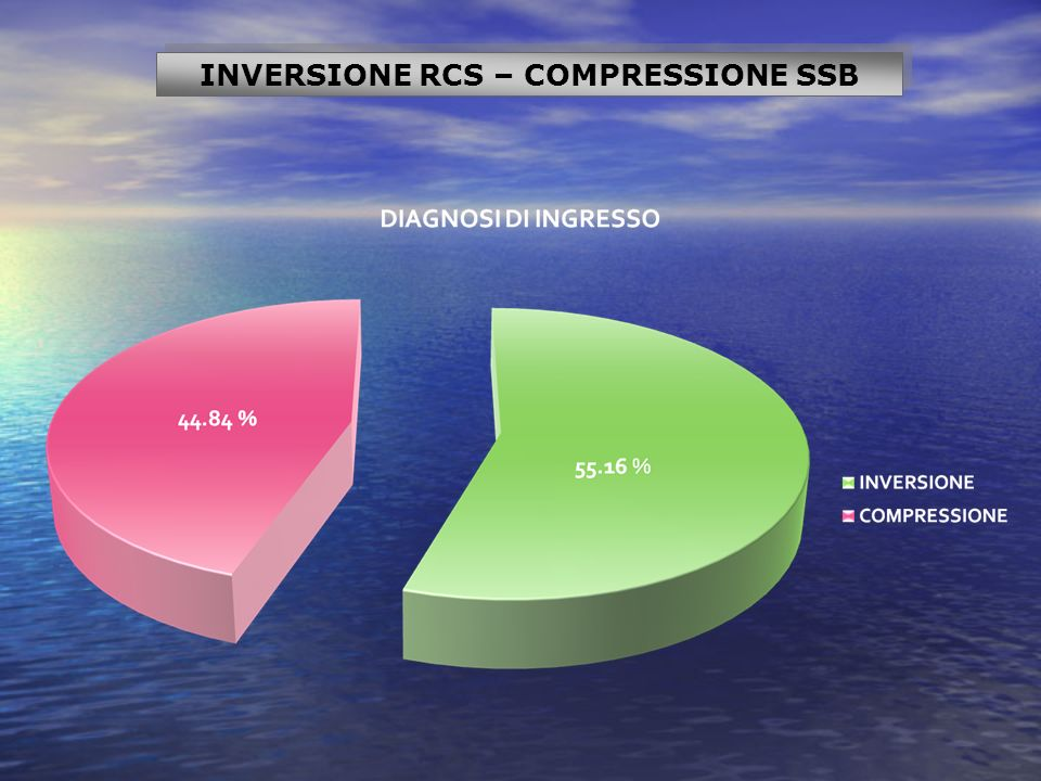 INVERSIONE RCS – COMPRESSIONE SSB