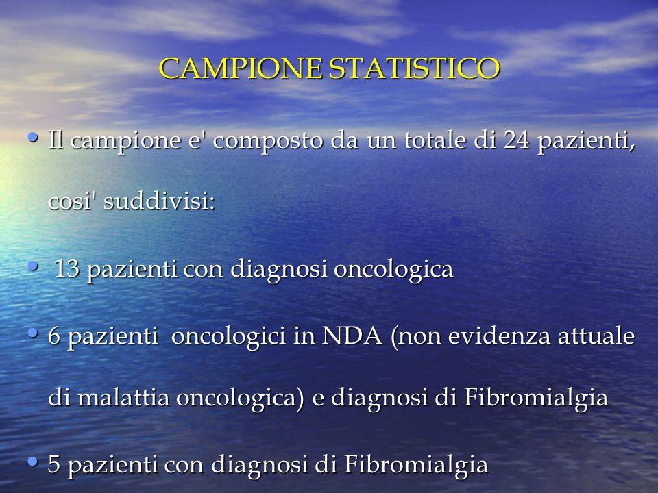 CAMPIONE STATISTICO Il campione e composto da un totale di 24 pazienti, cosi suddivisi: 13 pazienti con diagnosi oncologica.