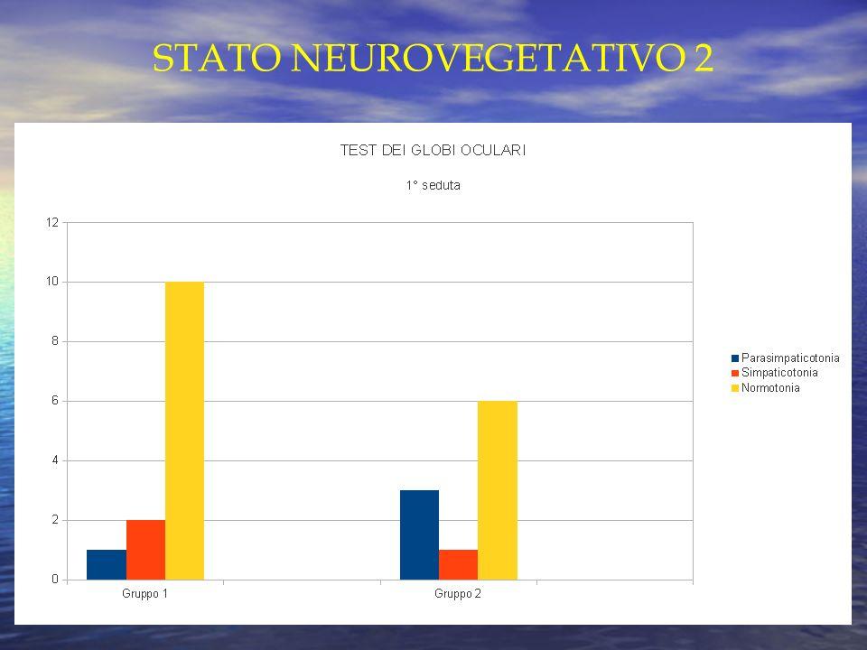 STATO NEUROVEGETATIVO 2