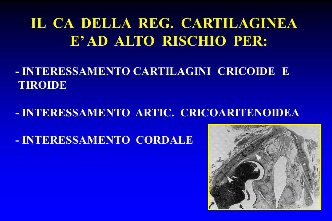 IL CA DELLA REG. CARTILAGINEA