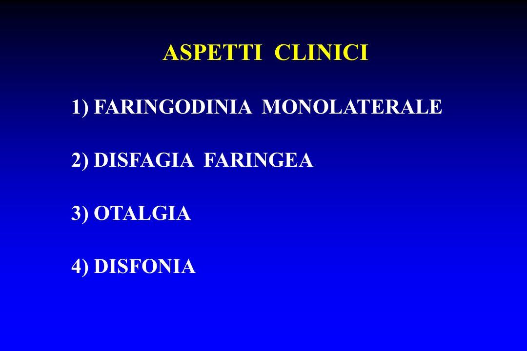 ASPETTI CLINICI 1) FARINGODINIA MONOLATERALE 2) DISFAGIA FARINGEA