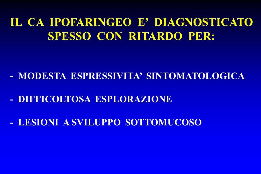 IL CA IPOFARINGEO E' DIAGNOSTICATO SPESSO CON RITARDO PER: