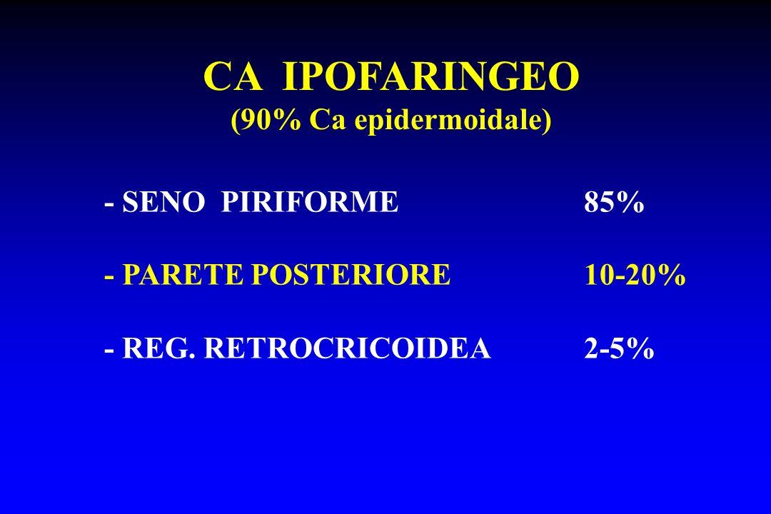 CA IPOFARINGEO (90% Ca epidermoidale) - SENO PIRIFORME 85%