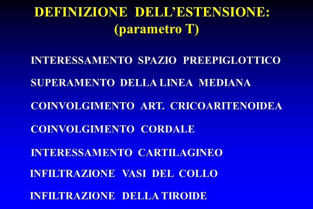 DEFINIZIONE DELL'ESTENSIONE: (parametro T)