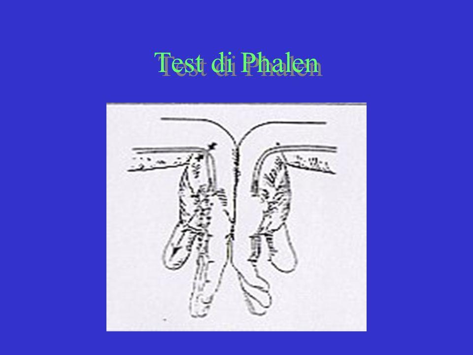 Test di Phalen
