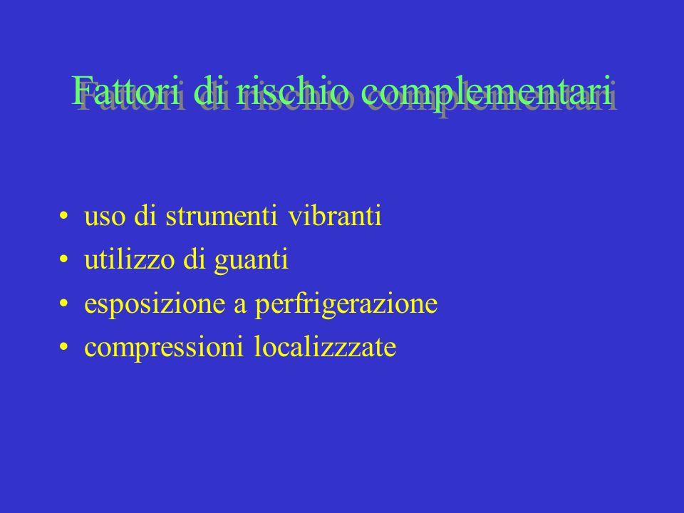 Fattori di rischio complementari