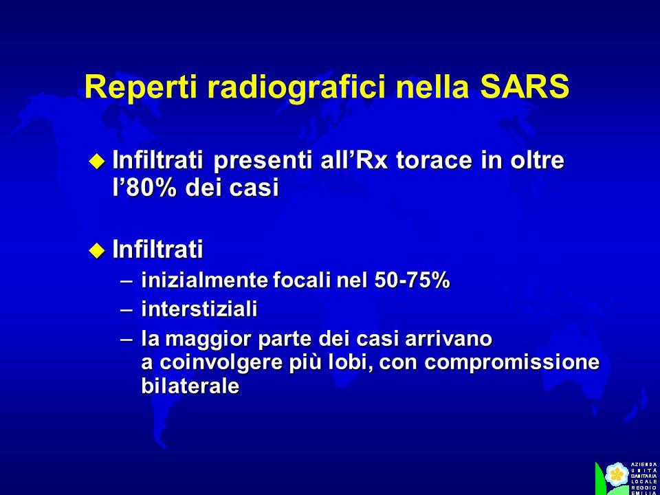 Reperti radiografici nella SARS