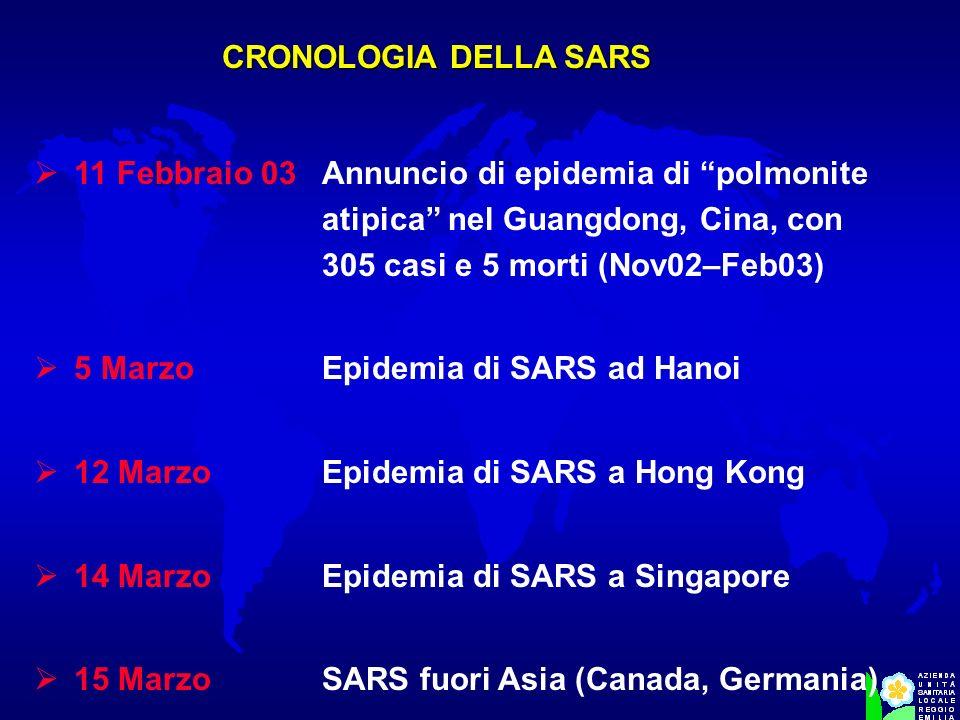 CRONOLOGIA DELLA SARS