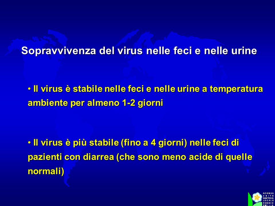 Sopravvivenza del virus nelle feci e nelle urine