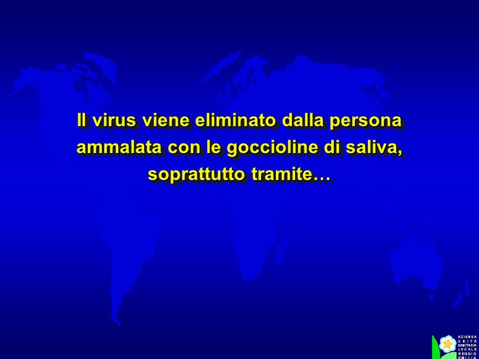 Il virus viene eliminato dalla persona ammalata con le goccioline di saliva, soprattutto tramite…