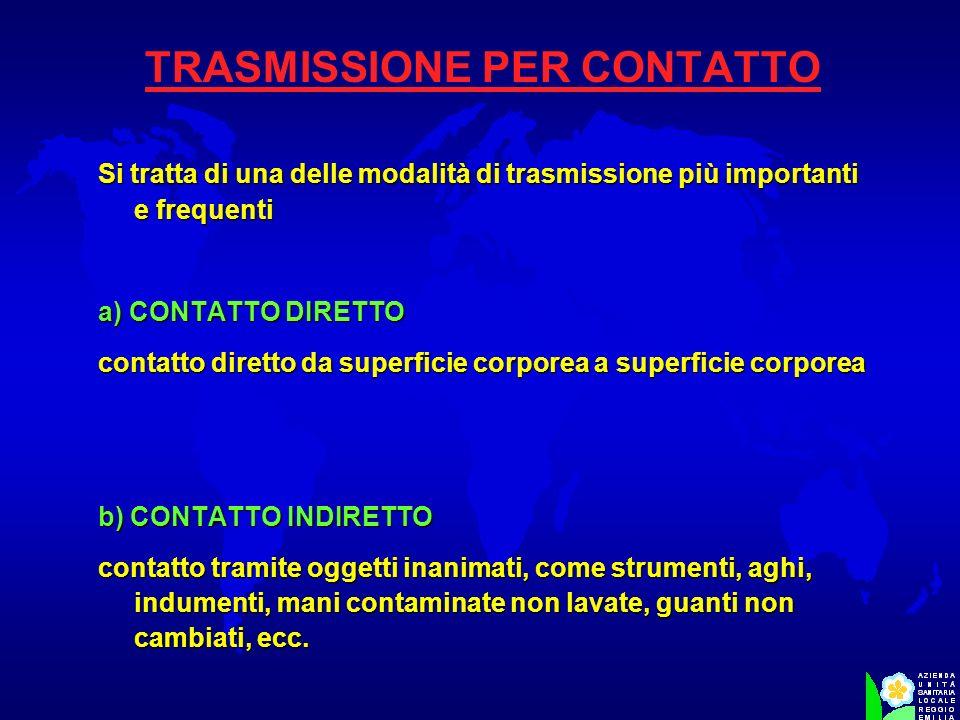 TRASMISSIONE PER CONTATTO