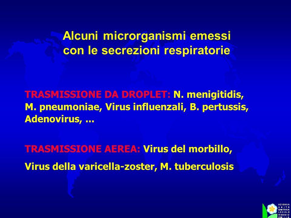 Alcuni microrganismi emessi con le secrezioni respiratorie