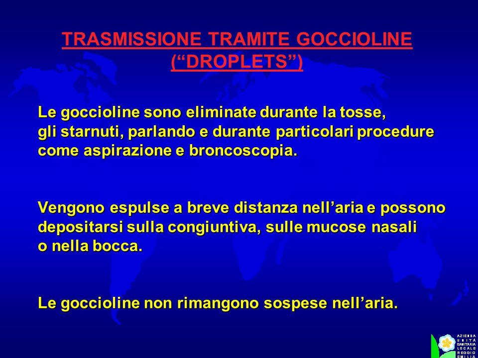 TRASMISSIONE TRAMITE GOCCIOLINE ( DROPLETS )