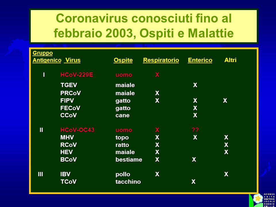 Coronavirus conosciuti fino al febbraio 2003, Ospiti e Malattie