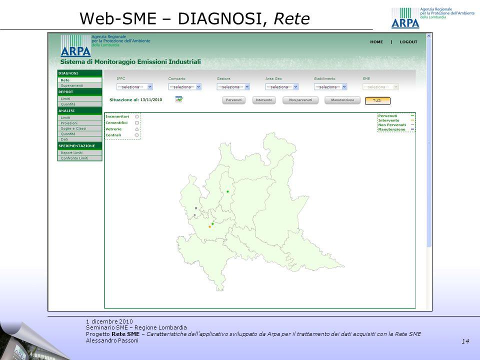 Web-SME – DIAGNOSI, Rete