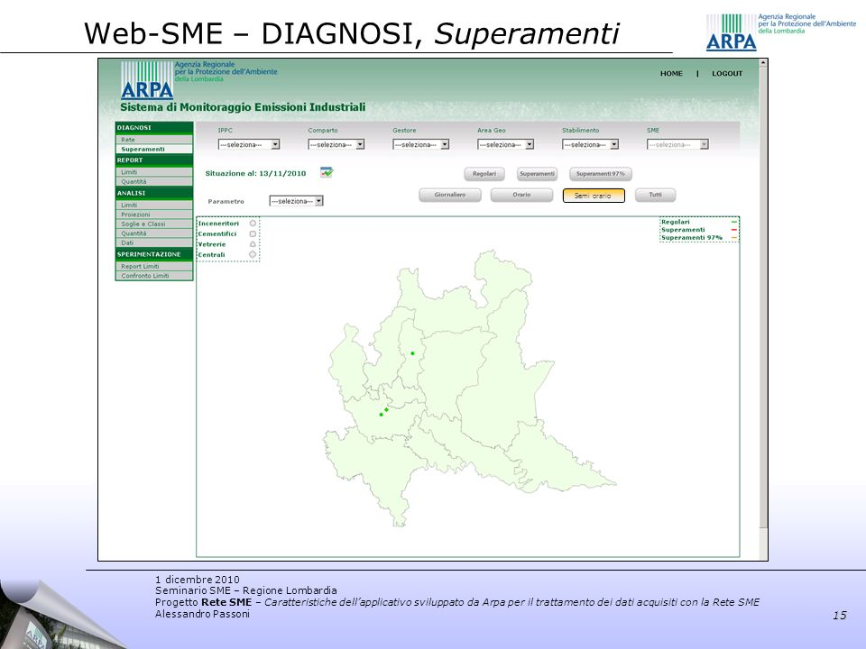 Web-SME – DIAGNOSI, Superamenti