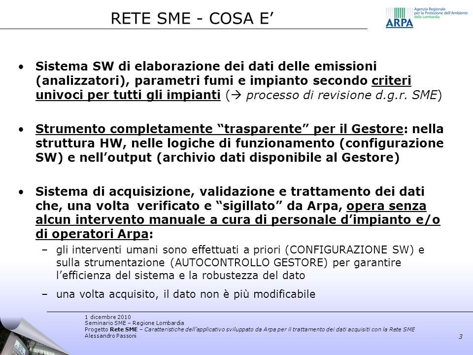 RETE SME - COSA E'