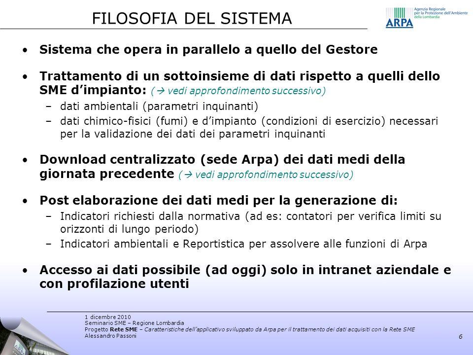 FILOSOFIA DEL SISTEMA Sistema che opera in parallelo a quello del Gestore.