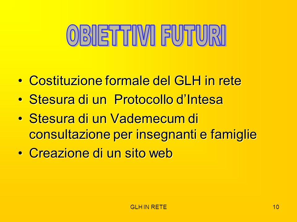 OBIETTIVI FUTURI Costituzione formale del GLH in rete