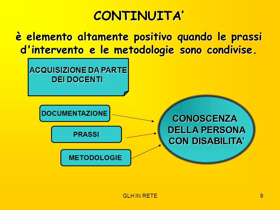 CONTINUITA' è elemento altamente positivo quando le prassi d intervento e le metodologie sono condivise.