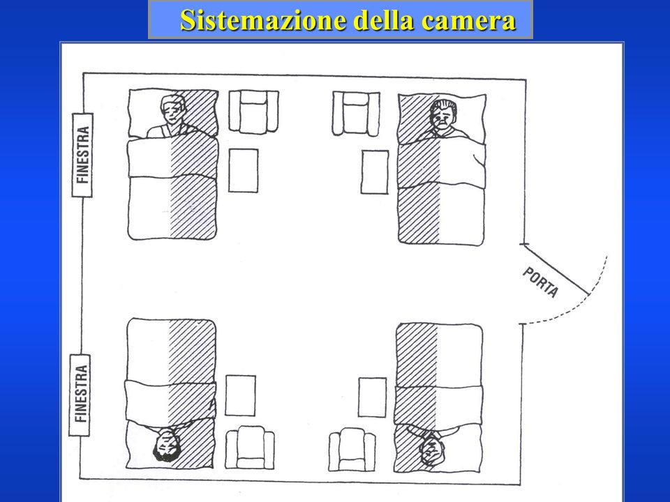 Sistemazione della camera