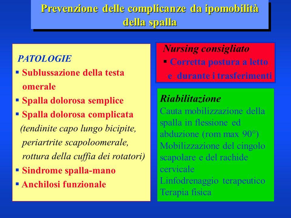 Prevenzione delle complicanze da ipomobilità