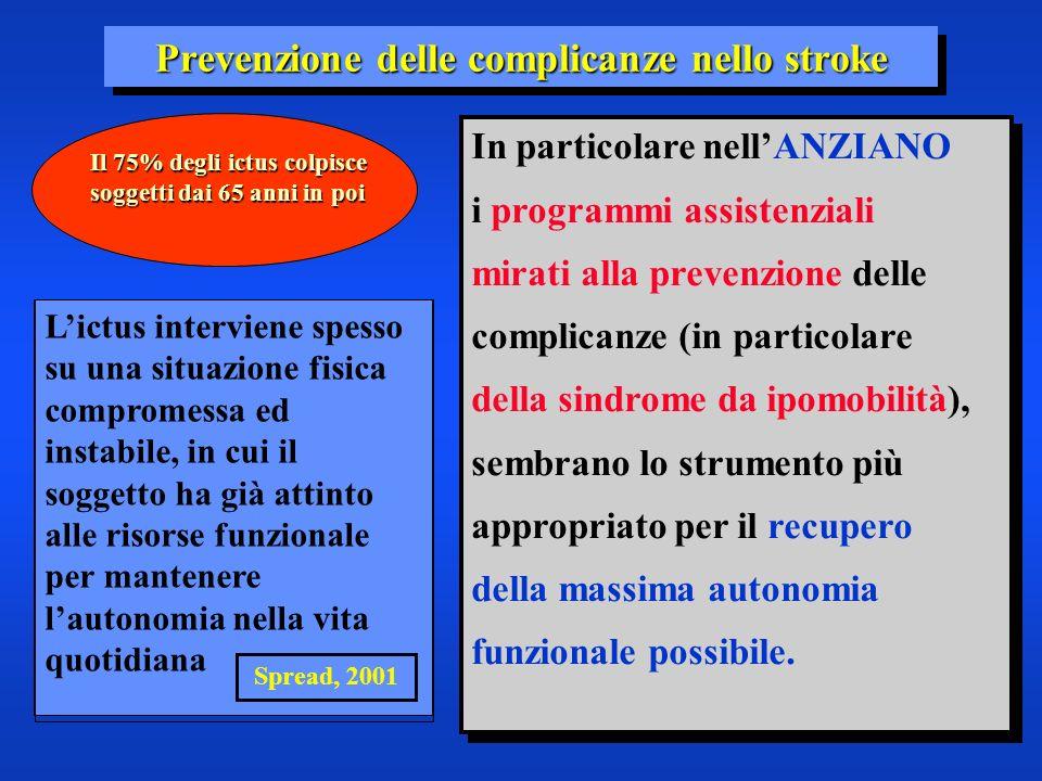 Prevenzione delle complicanze nello stroke