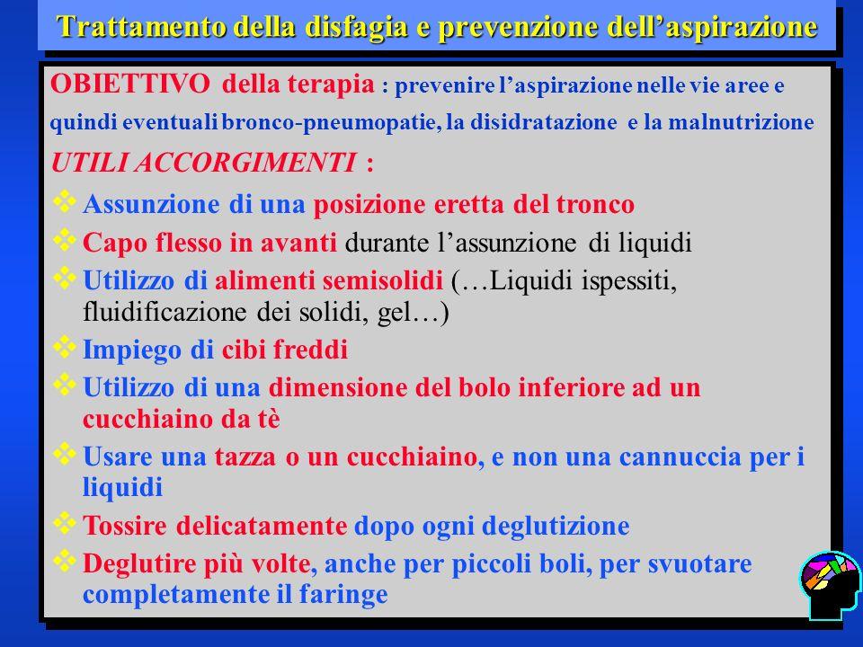 Trattamento della disfagia e prevenzione dell'aspirazione