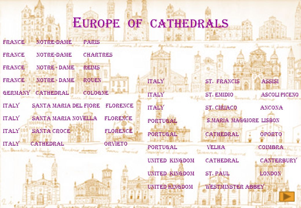 Europe of cathedrals FRANCE NOTRE-Dame PariS