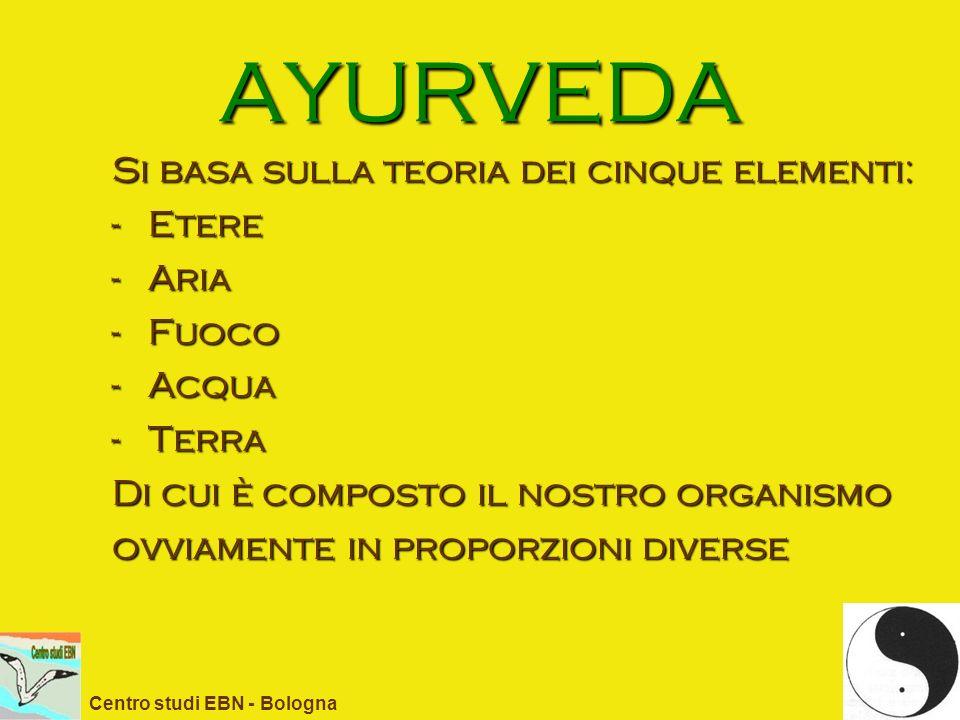AYURVEDA Si basa sulla teoria dei cinque elementi: Etere Aria Fuoco