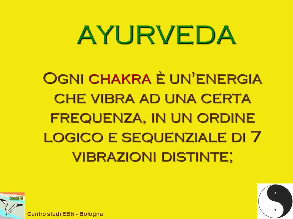 AYURVEDA Ogni chakra è un energia che vibra ad una certa frequenza, in un ordine logico e sequenziale di 7 vibrazioni distinte;