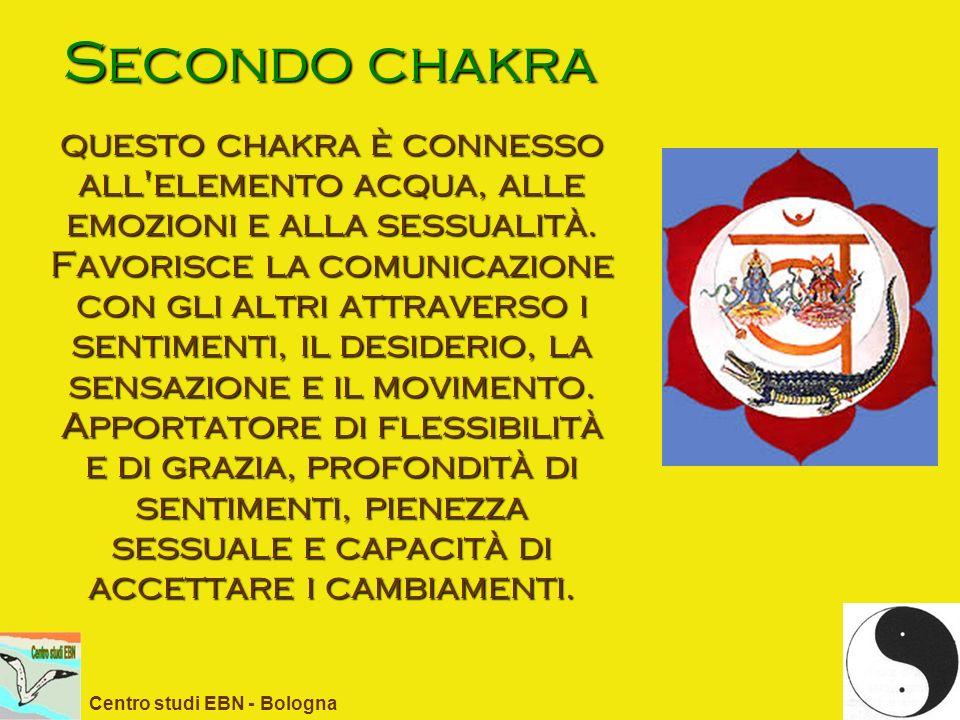 Secondo chakra