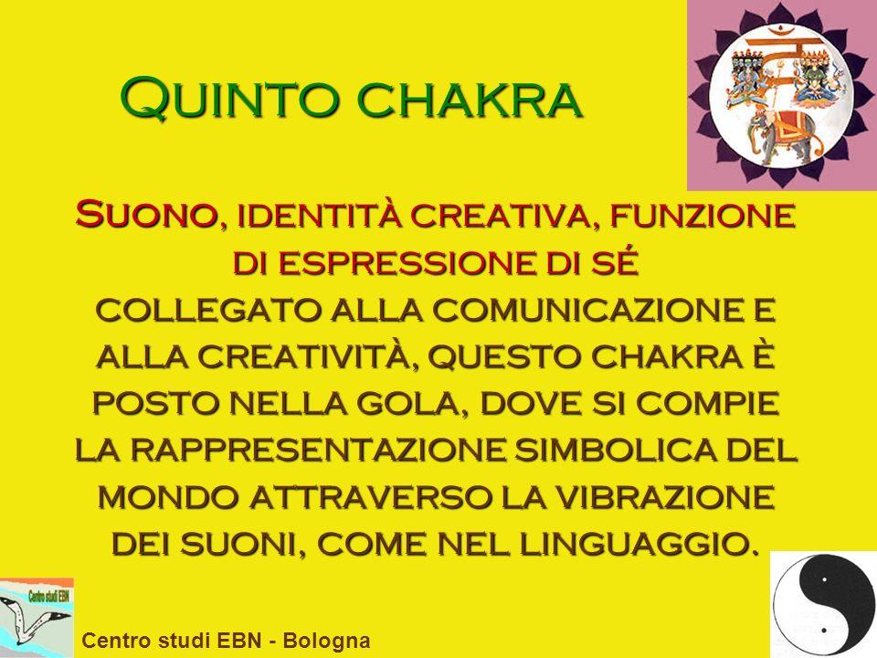 Centro studi EBN - Bologna