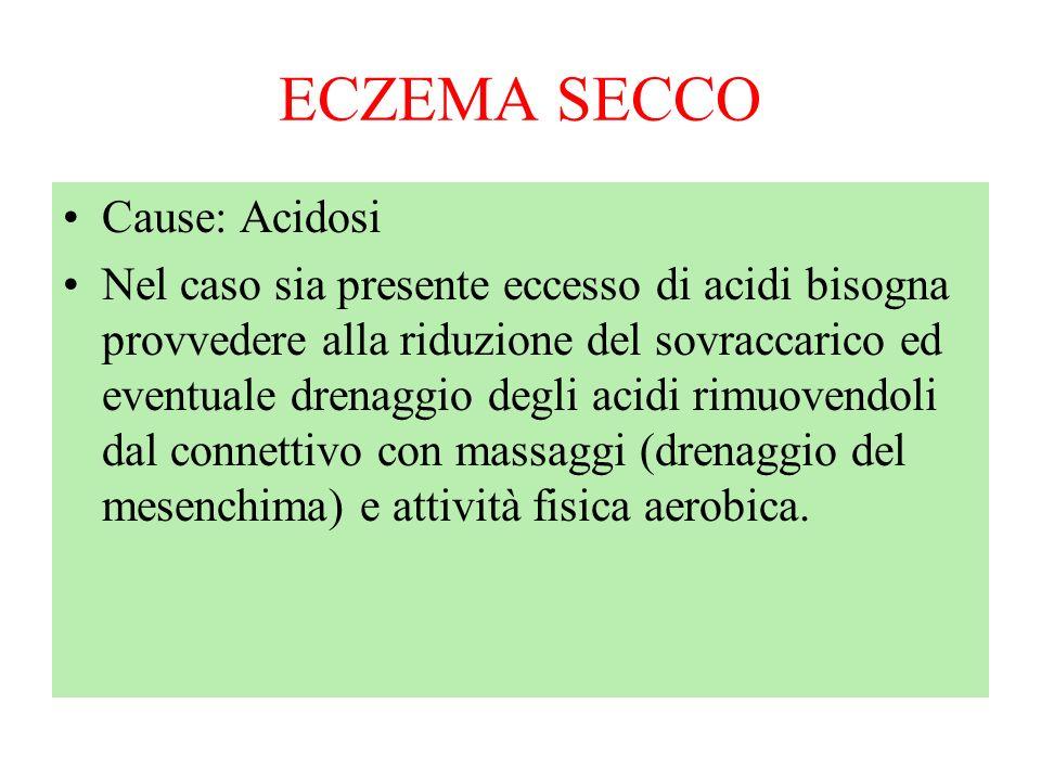 ECZEMA SECCO Cause: Acidosi