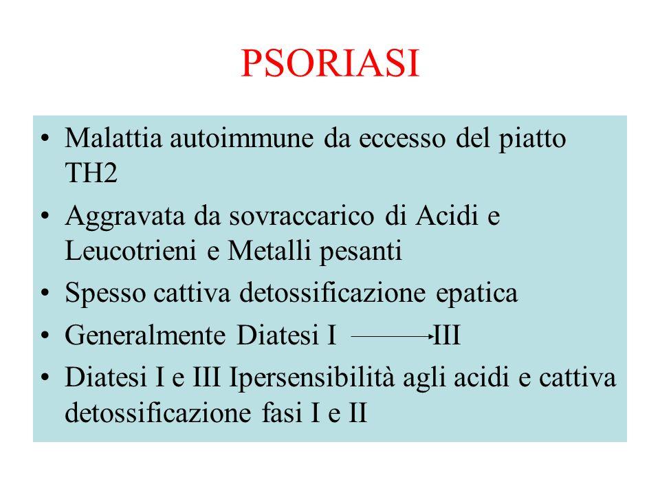 PSORIASI Malattia autoimmune da eccesso del piatto TH2
