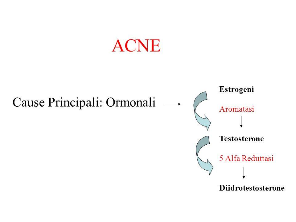 Cause Principali: Ormonali