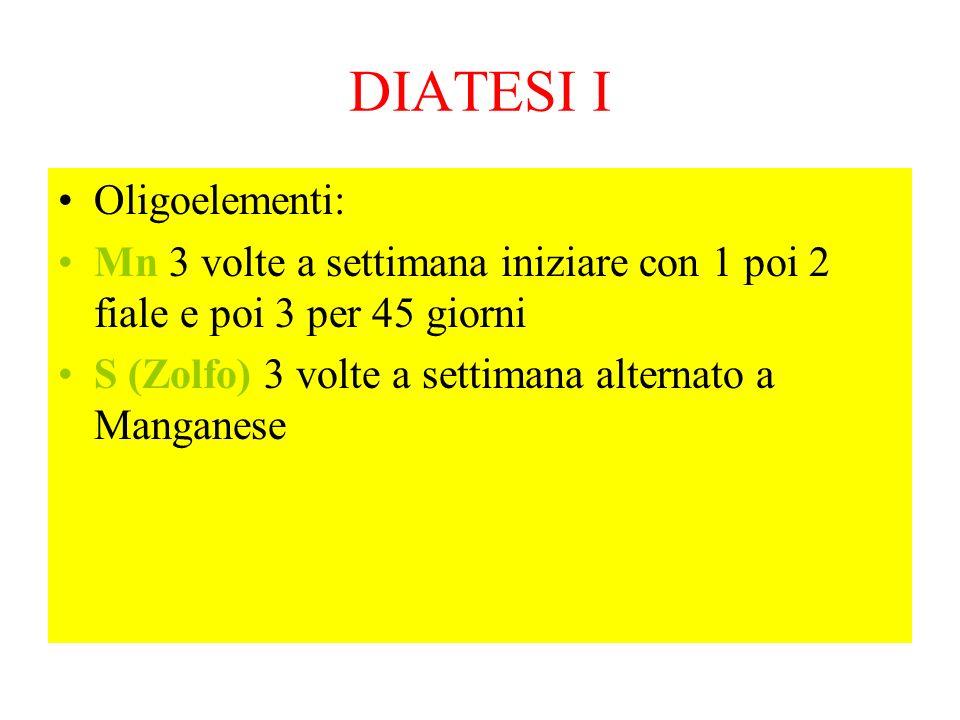 DIATESI I Oligoelementi:
