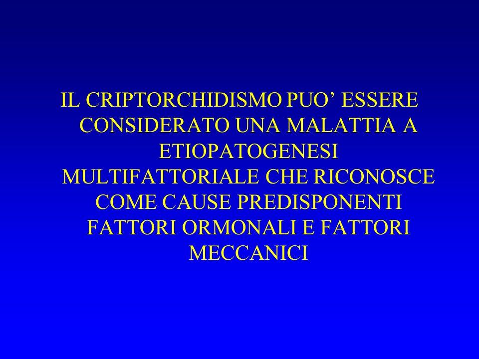 IL CRIPTORCHIDISMO PUO' ESSERE CONSIDERATO UNA MALATTIA A ETIOPATOGENESI MULTIFATTORIALE CHE RICONOSCE COME CAUSE PREDISPONENTI FATTORI ORMONALI E FATTORI MECCANICI