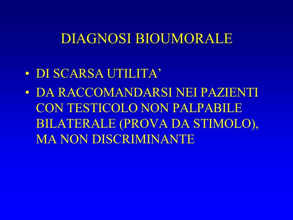 DIAGNOSI BIOUMORALE DI SCARSA UTILITA'