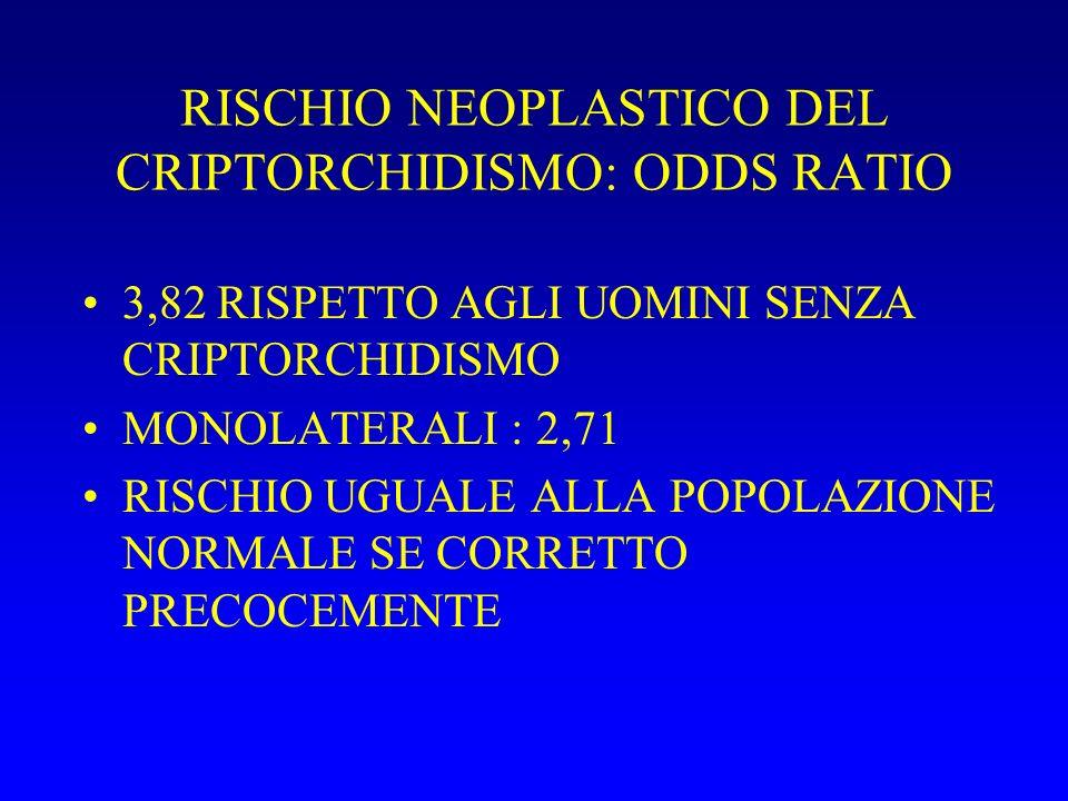 RISCHIO NEOPLASTICO DEL CRIPTORCHIDISMO: ODDS RATIO
